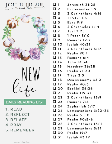 photograph about Free Printable Prayer Journal Pdf identified as Adorable In direction of The Soul Ministries - Fresh Daily life